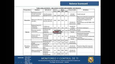 balance scorecard caso minera san ramonflv youtube
