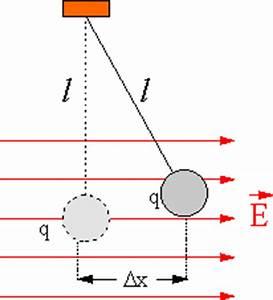 E Feld Berechnen : geladene kugel im homogenen elektrischen feld leifi physik ~ Themetempest.com Abrechnung