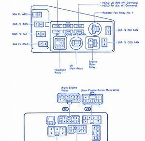 2002 Toyota Echo Fuse Diagram
