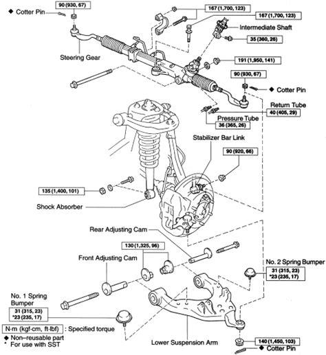 repair guides front suspension  control arms