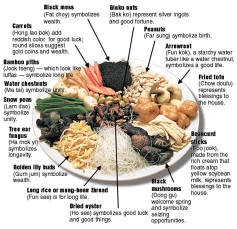 cuisines meaning the glutton square celebrating day of