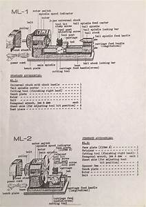 Lorch Las Manual And Drawings In Pdf