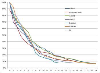Car Costs Wikipedia