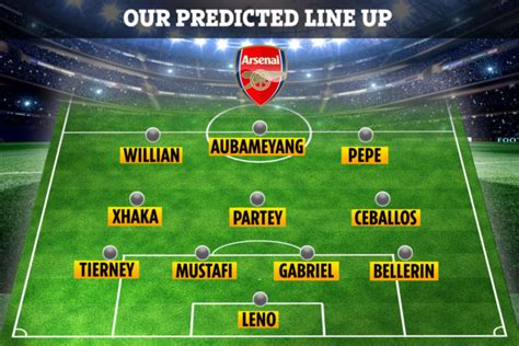 How Arsenal could line up at Man Utd with Mikel Arteta set ...
