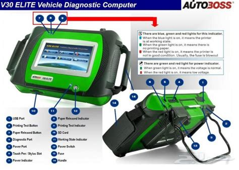 Super Auto Scanner Autoboss V30 Elite Diagnostic Tool V-30