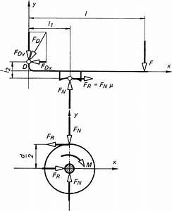 Normalkraft Berechnen : reibung springerlink ~ Themetempest.com Abrechnung
