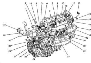similiar 2010 chevy aveo engine diagram keywords 2010 chevy aveo engine diagram