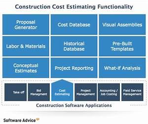 Construction Estimating: Construction Estimating Tools