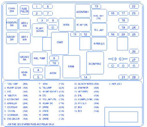 kia amanti  fuse boxblock circuit breaker diagram
