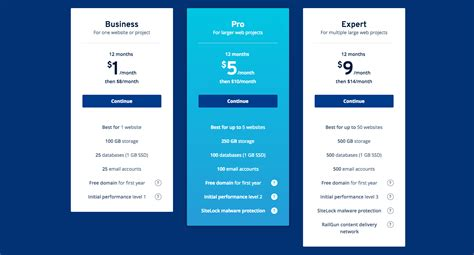1&1 Ionos Reviews By Web Hosting Experts