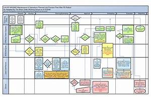27 Images Of Visio Diagram Template