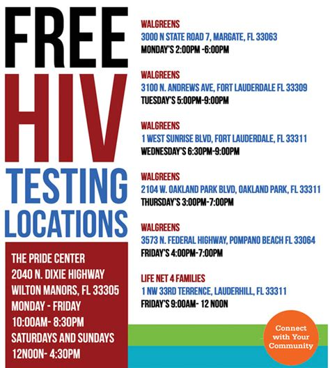 hiv and hep c testing pride center at equality