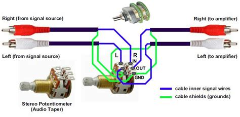 Potentiometer Working Their Applications Different Types