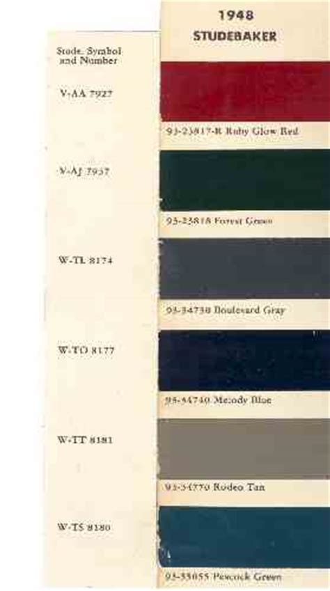 sherwin williams automotive paint colors 2017 grasscloth