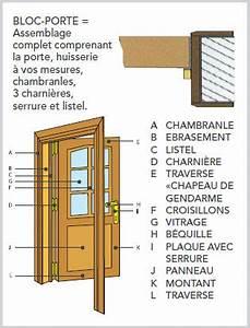 Poser Bloc Porte Entre 2 Murs : chambranle d une porte ~ Dailycaller-alerts.com Idées de Décoration