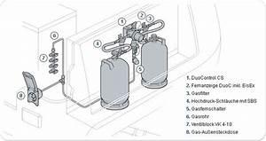 Wohnmobil Selbstausbau Elektrik : truma zubeh r f r die installation ihrer gasdruckregler ~ Jslefanu.com Haus und Dekorationen