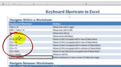 shortcut to switch between tabs in excel sheet how to