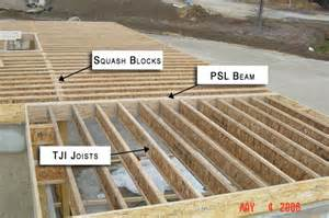 engineered lumber used for residential floor framing