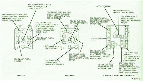 mustang classic fuse box diagram circuit wiring diagrams