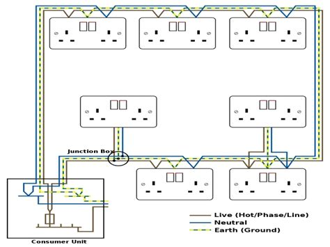 electrical wiring for a house wiring