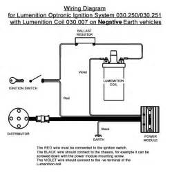Optronic Ignition Help Please
