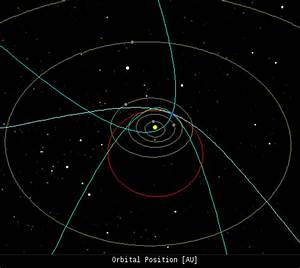 Inner Solar System Orbits - Pics about space