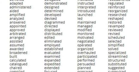 resume buzz words to read for later