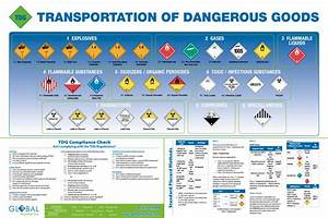 Dangerous Goods    Hazmat