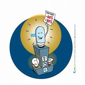 Calcul Consommation Electrique D Un Appareil : conseil en nergie n 5 achetez des appareils peu ~ Dailycaller-alerts.com Idées de Décoration