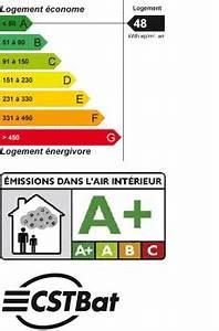 Resistance Thermique Isolant : caract ristiques et r sistance thermique d un isolant ~ Melissatoandfro.com Idées de Décoration