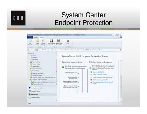 Triage Runbook For Third Party Software Integrations Template by System Center 2012 Make It S Life Simpler And Better