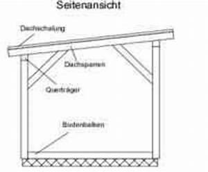 Holzhütte Selber Bauen Kosten : eine kleine holzhuette selber bauen ~ Sanjose-hotels-ca.com Haus und Dekorationen