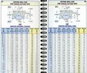 Wood Screw Pilot Hole Chart Metric Pilot Hole Size Chart Chart For Regular Wood Screws