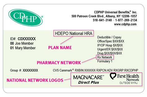 How to find the group number on your health insurance card the vast majority of health insurance cards have the group number listed on the front. Aetna Health Card Policy Number | mamiihondenk.org