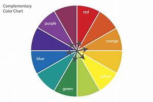 Color Matters  How Choosing The Right Colors Can Make Your
