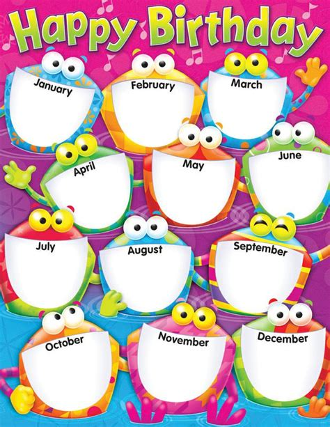 Birthday Chart Template For Classroom by Happy Birthday Frog Tastic Learning Chart T 38410