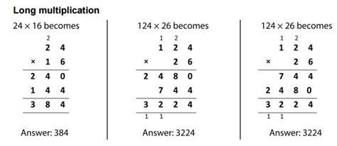 long division multiplication formal methods