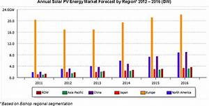 Shedding Light on Renewable Energy: Long-term Potential ...