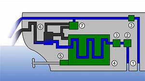 File Open Ic Engine Cooling System With Thermal Energy Recovery  Ship  Svg