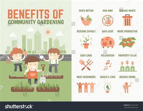 benefits of community gardens infographics character about benefits community