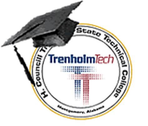 Trenholm State Community College. Metatarsal Signs. Protect Signs Of Stroke. Small Business Signs Of Stroke. North Pole Signs Of Stroke. Psychosis Signs. Cystic Acne Signs. Desperation Signs Of Stroke. Interstate Signs