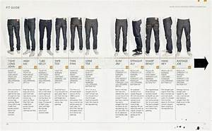 Levis jeans modell guide