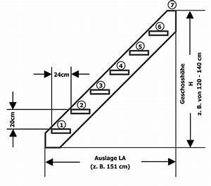 Zimmertüren Maße Norm : treppenma e treppe pinterest treppe raumspartreppen und aussentreppe ~ Orissabook.com Haus und Dekorationen