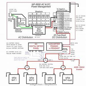 Wire Gauge  10 Amps Dc Best Rv Plug Wiring Diagram  Luxury