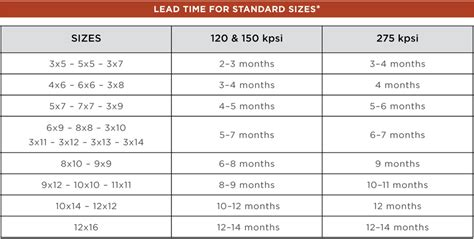 standard rug sizes specifications ordering arzu studio