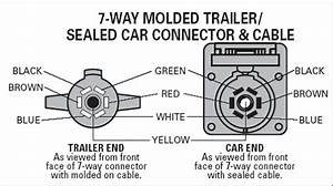 7-way Plastic Trailer Plug 55-8513  55-8513