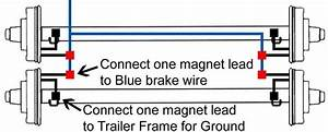 Troubleshooting Trailer Brake Wiring On A Trailer