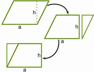 Umfang Dreieck Berechnen : fl cheninhalt und umfang von parallelogrammen berechnen ~ Themetempest.com Abrechnung