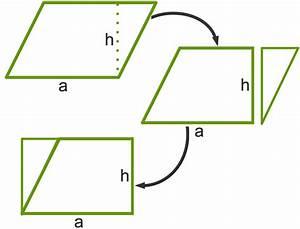 Flächeninhalt Berechnen Parallelogramm : fl cheninhalt und umfang von parallelogrammen berechnen ~ Themetempest.com Abrechnung