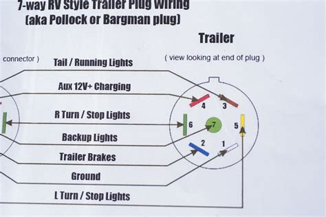 How Upfitting Equipment Trailer With Back Lights